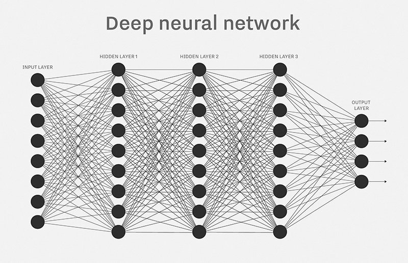 Deep learning and neural networks gain commercial footing