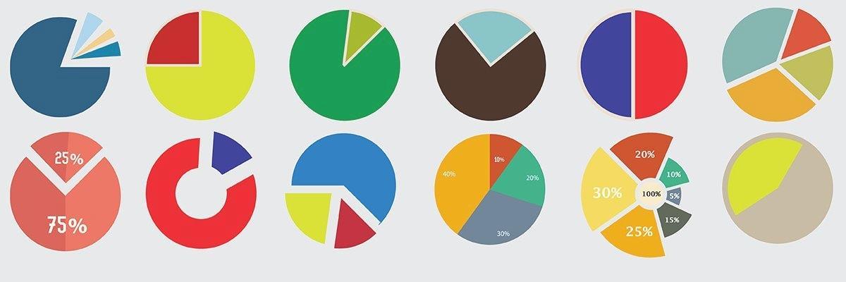 Benefits of embedded BI and customizable analytics