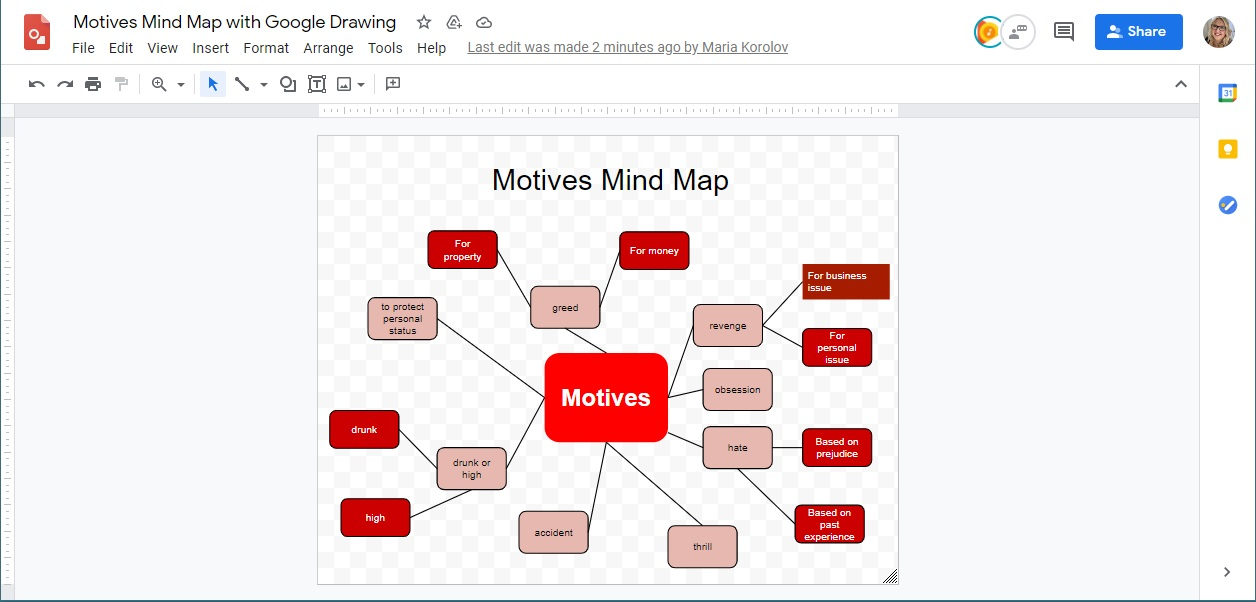 15 free mind map tools for writers